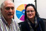 EmployAbility supports students with disabilities
