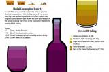 Student Drinking Habits