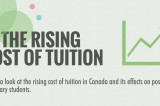 The rising cost of tuition in Canada