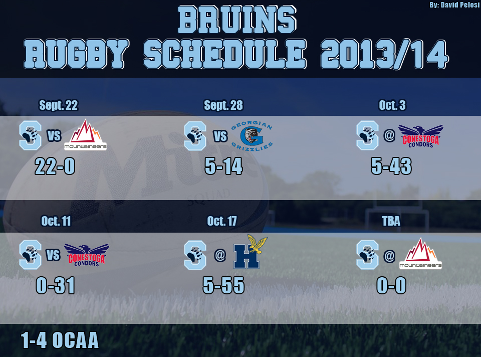 BRUINS_RUGBY2013_FINAL